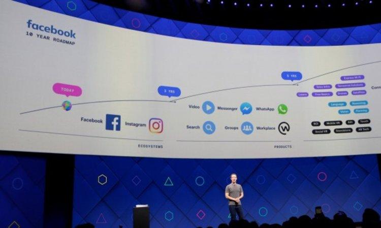 Facebook открива добавената реалност