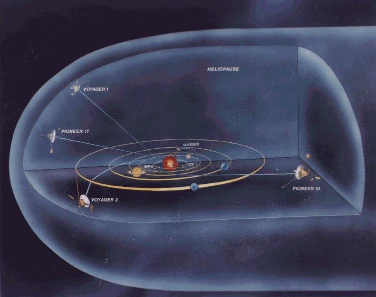Voyager  - 40 години открития в космоса (видео)