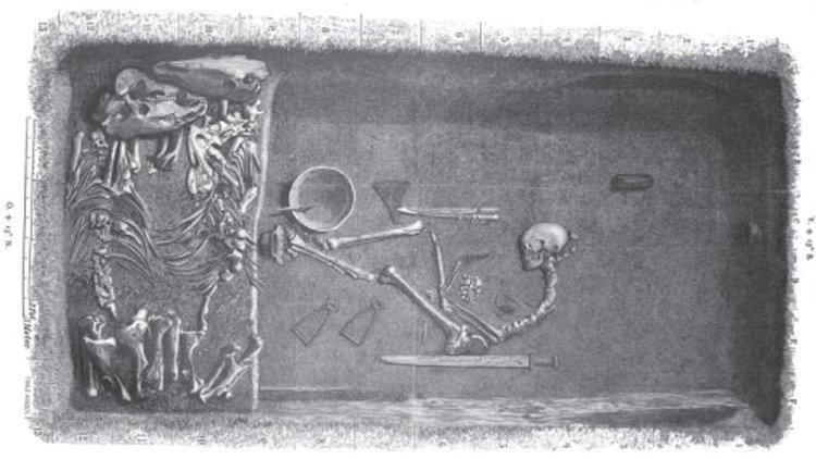 Погребението на жената воин. Илюстрация на Евлд Хансен въз основа на оригиналния план на гроба Bj 581 от разкопките на Hjalmar Stolpe в Birka в края на 19 век. (Stolpe 1889)