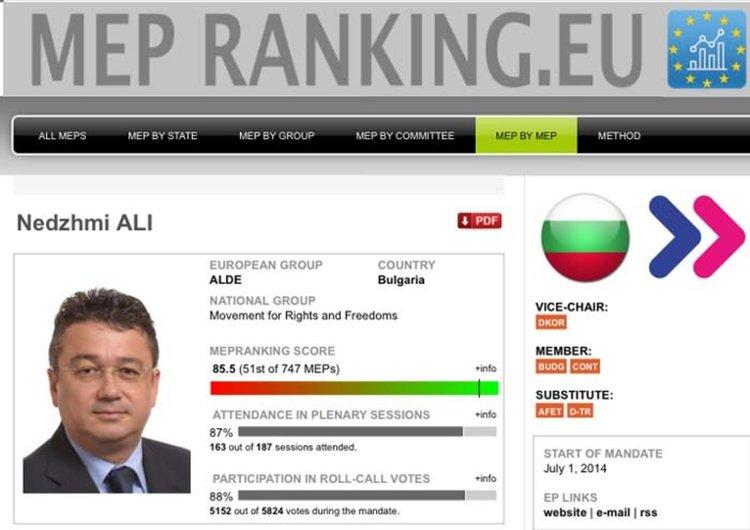 Неджми Али е 51-ви в класацията на 747-те депутати в Европарламента