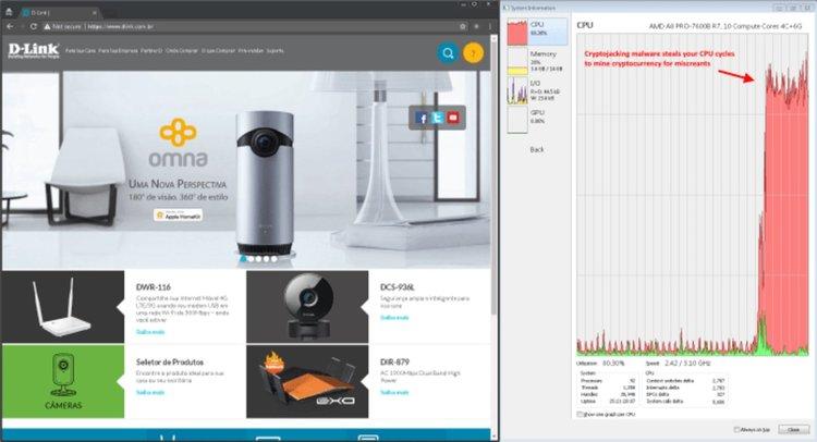 Drupalgeddon2: близо 400 уебсайта доставяли криптокопач на Monero